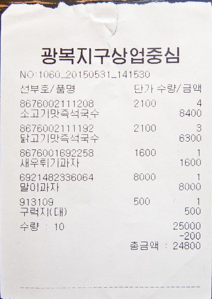 Shopping in Pyongyang: department store receipt