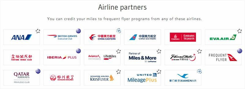 Milelife's airline partners as of 2019